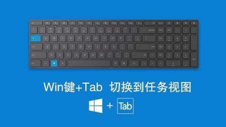 【微软课堂】(一)如何使用 Windows 10 中的键盘快捷键【中文版】