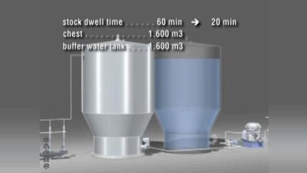制浆生产线带工艺参数