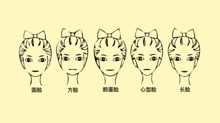变美也讲究科学分析, 看5种脸型分别适合什么发型, 刘海斜刘海、长发短发, 到底哪种适合你