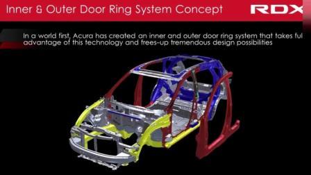 【HondaPro Jason】全新 讴歌 Acura RDX 技术升级点