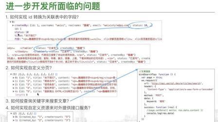 1.5倍速《Yii2 RESTful API开发》第四章