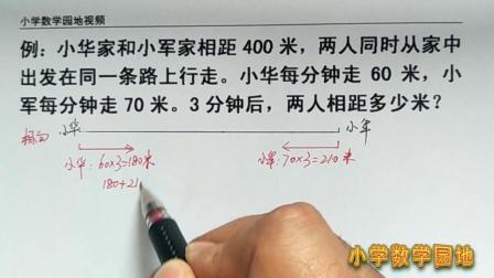 小学四年级数学奥数 学会了这一题 就能搞清行程问题的几种情况