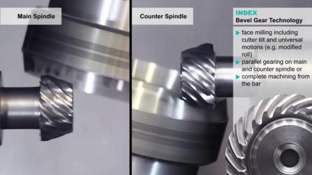 国外的锥齿轮端面铣技术值得国内技工学习