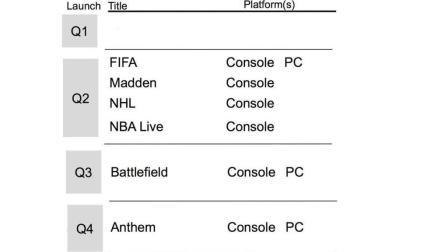 [玩家纪闻]20180509 微软将建立新游戏工作室, 《古剑奇谭3》放出实机战斗演示