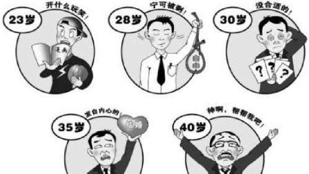 别再重男轻女了! 中国男女比例失衡, 十二年后将有四千万单身汉!