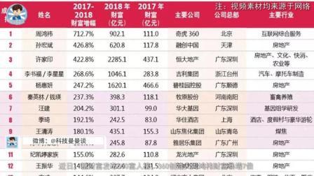 中国十大富豪排行榜出炉, 第一名实在意想不到!
