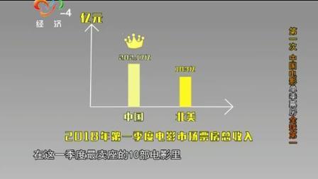 第一次 中国电影单季票房全球第一