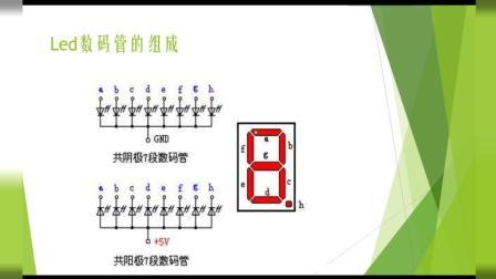 arduino-第9课-数码管的使用