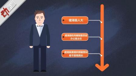 江苏建湖县委组织部副部长培训期间自杀身亡