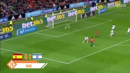 西班牙世界杯晋级之路 斗牛士军团36球保持不败
