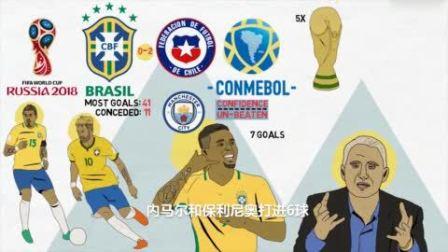 战术分析之巴西:纸面实力强劲 唯一问题是太依赖内马尔