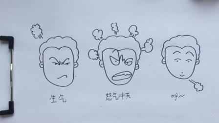 儿童卡通简笔画 男孩怒气冲天的表情