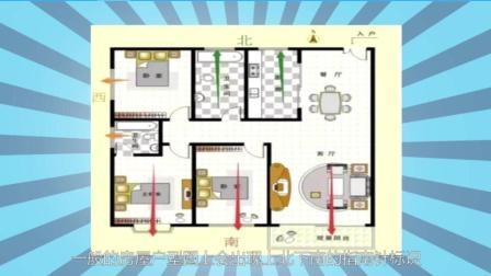 买房之前一定要了解这7个房型小知识! 看懂户型图
