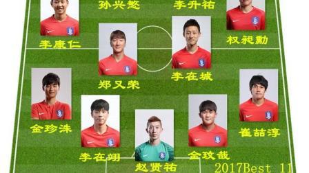世界杯韩国门将脸不变色发型不乱, 原来很多男人偷偷在化妆! #玩转世界杯#