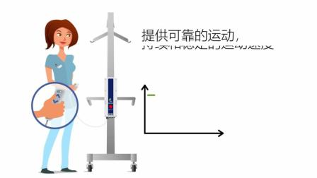 力纳克医护系列——锂离子电池给您的医护设备提供优势