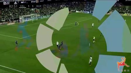 神传  梅西大师级传球助阿尔巴破门, 关键时刻还是看球王