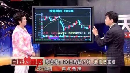 天下财经晚间档 买卖点选择  百姓炒股秀 2011-7-20
