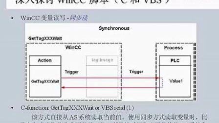 05 WinCC 脚本系统