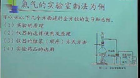 17高三化学优质课展示《化学实验复习气体的制取 1》