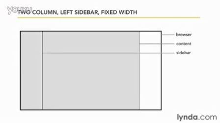 0302 Creating a two-column, left-sidebar, fixed-wi