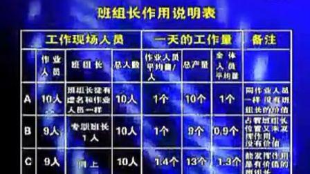 班组长管理技巧培训1-2-李飞龙