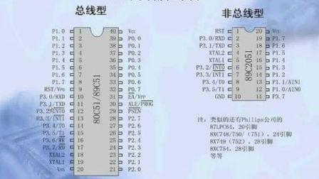 郭天祥10天学会51单片机 3(共13课)