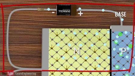 三极管电流放大和饱合工作原理视频演示