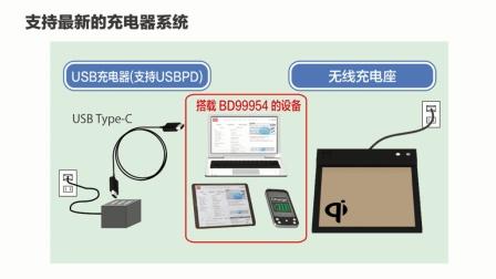 电池充电IC-BD99954_CN
