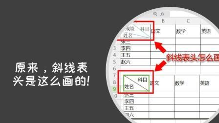 Excel技巧: 财务表格中常用的斜线表头, 原来就是这样画的!