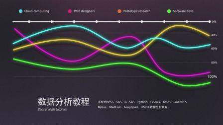 陈老师数据分析教程之初识AMOS结构方程