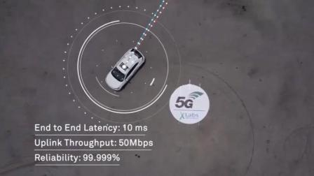 华为5G无人驾驶技术, 让那些认为5G没用的人统统闭嘴