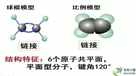 高一化学知识讲解乙烯的结构和化学性质还有对应的习题练习