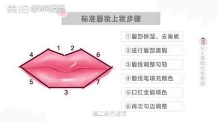 玻璃唇、咬唇妆、立体唇画法分享!   MK基础化妆教程-02