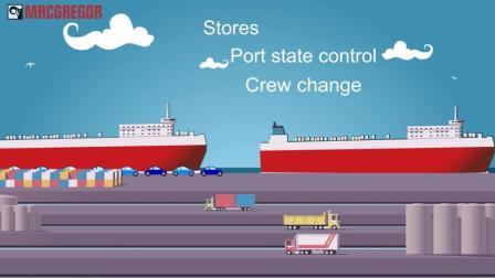 麦基嘉航程与靠港优化系统