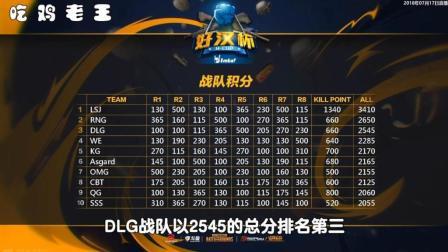 绝地求生: 好汉杯战果惊人, LSJ最高18杀碾压RNG, 这结果你服吗?