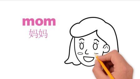 亲子英语: 小朋友你们知道妈妈的英语怎么读呢?