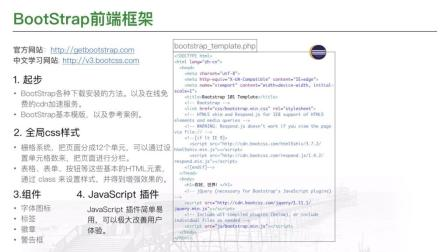 1.5倍速《Yii2视频教程》5.2