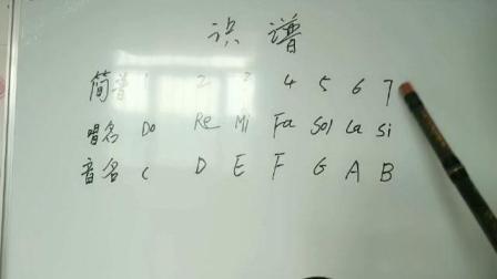 零基础自学笛子教学, 怎么样学会笛子第三讲, 笛子的《识谱》
