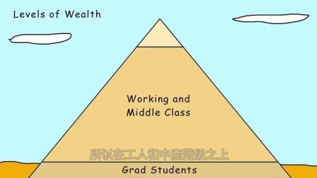 Levels of Wealth 财富金字塔 你在第几层?