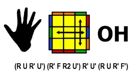 菲神单手PLL公式+手法