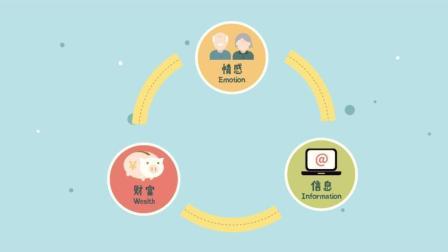 腾讯为村助力乡村发展: 一场真正属于农民的互联网盛会