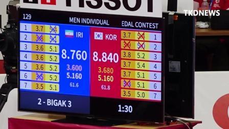 2018雅加达亚运会男子跆拳道品势个人决赛伊朗VS韩国