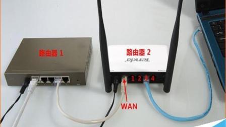 如何桥接无线路由器, 第二个副路由器如何扩展WIFI网络