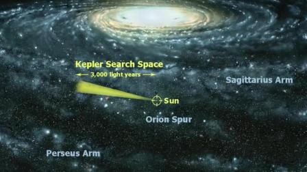 这个星球与地球相似度高达99%, 它会存在智慧生命吗