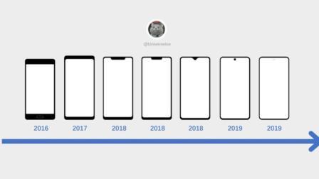 刘海屏走到尽头, 三星、苹果均在布局屏下摄像头技术