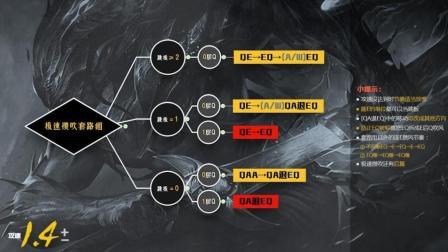 【精髓】极速攒风技术! Uzi浪师傅骚男快乐的奥秘
