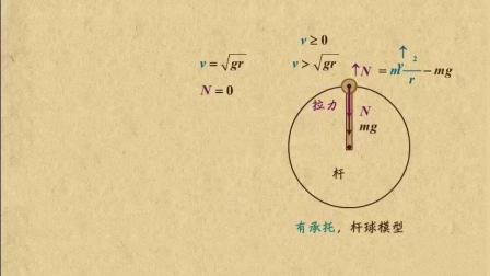 跟着大胡老师, 轻松学物理