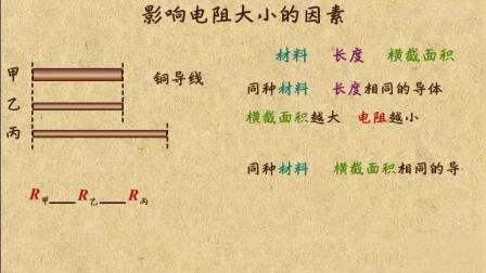 12. 影响电阻大小的因素