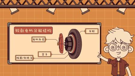 听说你侧方停车老进不去车位? 轮毂电机让你彻底告别停车难-视知车学院