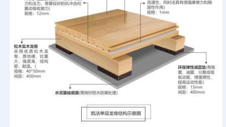 凯洁体育运动木地板安装过程_凯洁篮球木地板安